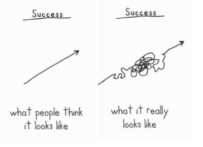 What Success Really Look Like - Joke Image