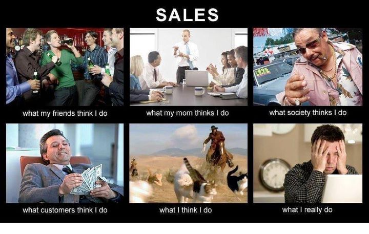 Six views of sales